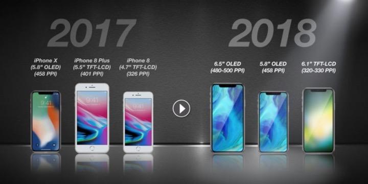 Tổng hợp thông tin iphone 2018 những điều bạn cần biết