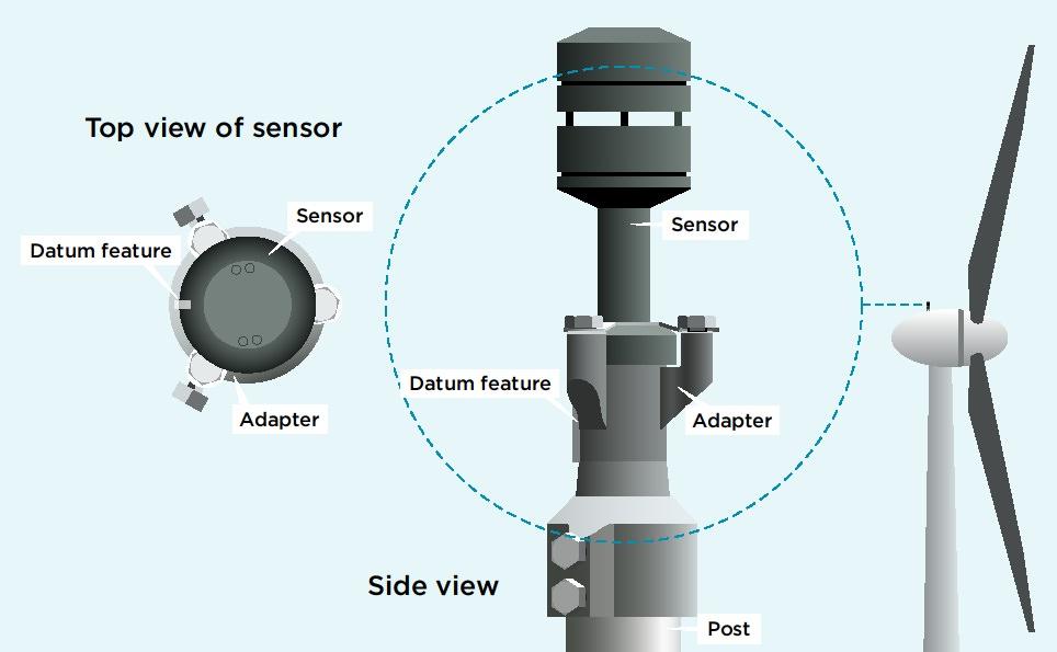 Hình ảnh minh họa cho máy đo tốc độ gió bằng cộng hưởng âm thanh
